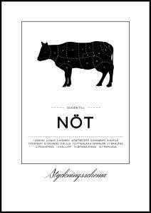 Styckningsschema nöt Poster