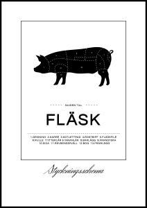 Styckningsschema Fläsk Poster